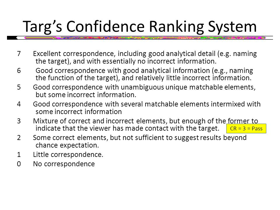 Targ's Confidence Ranking System 7 Excellent correspondence, including good analytical detail (e.g.