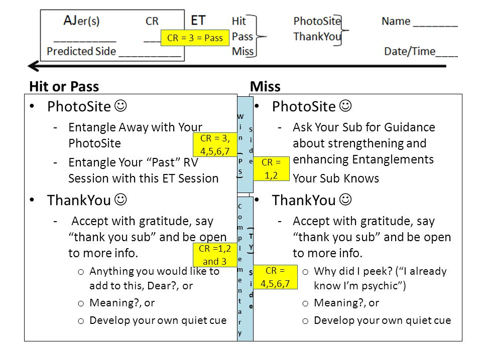 Hit or Pass PhotoSite -Entangle Away with Your PhotoSite -Entangle Your Past RV Session with this ET Session ThankYou - Accept with gratitude, say thank you sub and be open to more info.