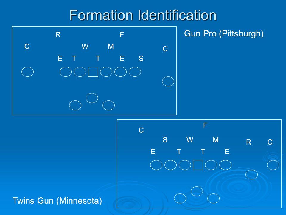 Formation Identification T M S W E R ET C C F T MSW E R ET C C F Gun Pro (Pittsburgh) Twins Gun (Minnesota)