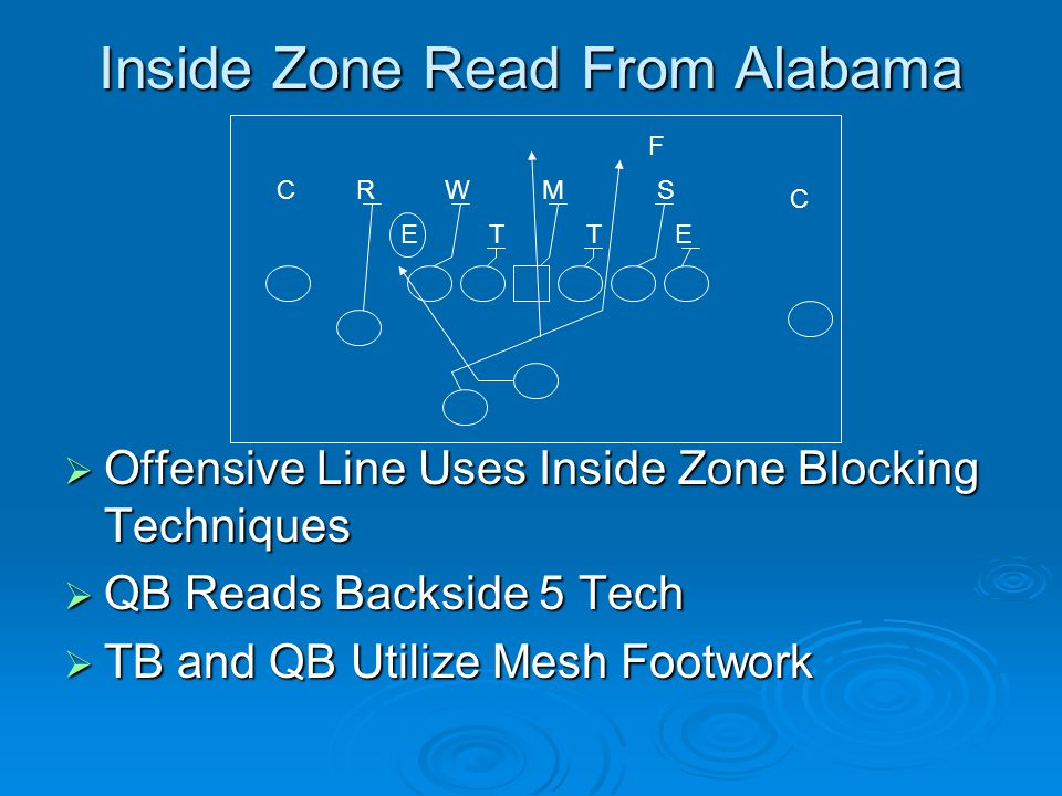 Inside Zone Read From Alabama  Offensive Line Uses Inside Zone Blocking Techniques  QB Reads Backside 5 Tech  TB and QB Utilize Mesh Footwork T MSW E R ET C C F