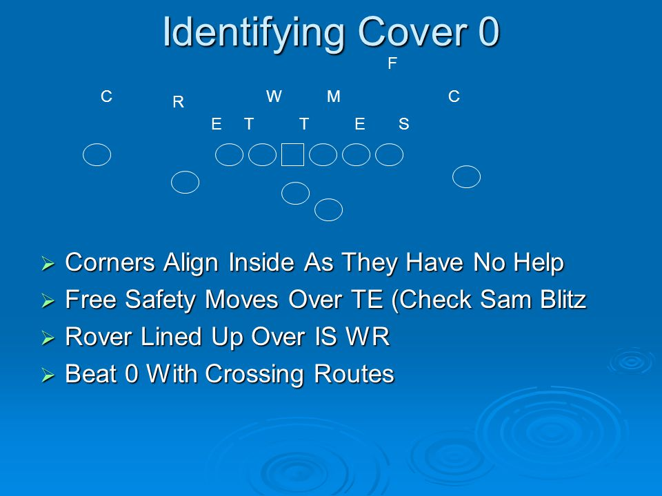 Identifying Cover 0  Corners Align Inside As They Have No Help  Free Safety Moves Over TE (Check Sam Blitz  Rover Lined Up Over IS WR  Beat 0 With Crossing Routes T M S W E R ET CC F