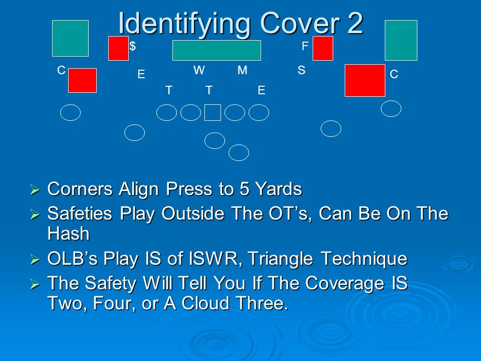 Identifying Cover 2  Corners Align Press to 5 Yards  Safeties Play Outside The OT's, Can Be On The Hash  OLB's Play IS of ISWR, Triangle Technique  The Safety Will Tell You If The Coverage IS Two, Four, or A Cloud Three.