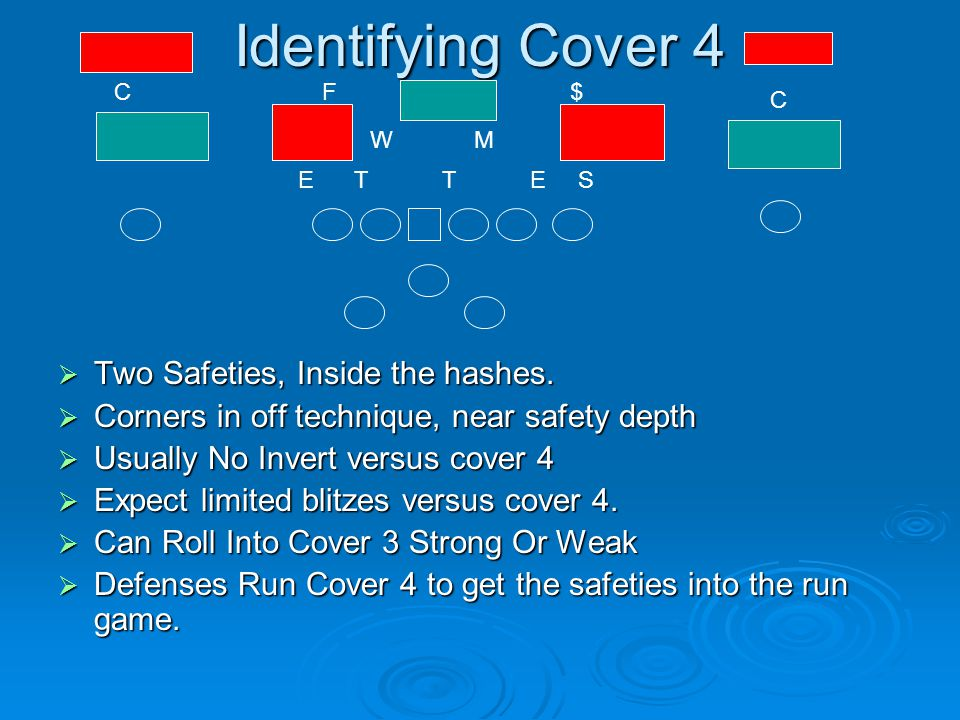 Identifying Cover 4  Two Safeties, Inside the hashes.