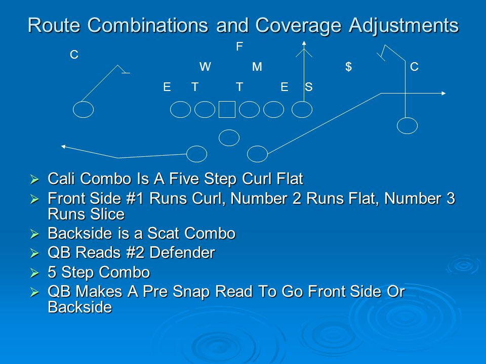 Route Combinations and Coverage Adjustments  Cali Combo Is A Five Step Curl Flat  Front Side #1 Runs Curl, Number 2 Runs Flat, Number 3 Runs Slice  Backside is a Scat Combo  QB Reads #2 Defender  5 Step Combo  QB Makes A Pre Snap Read To Go Front Side Or Backside T M S W E $ ET C C F