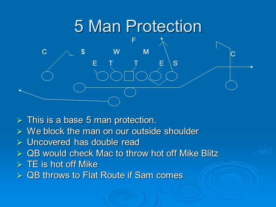 5 Man Protection  This is a base 5 man protection.