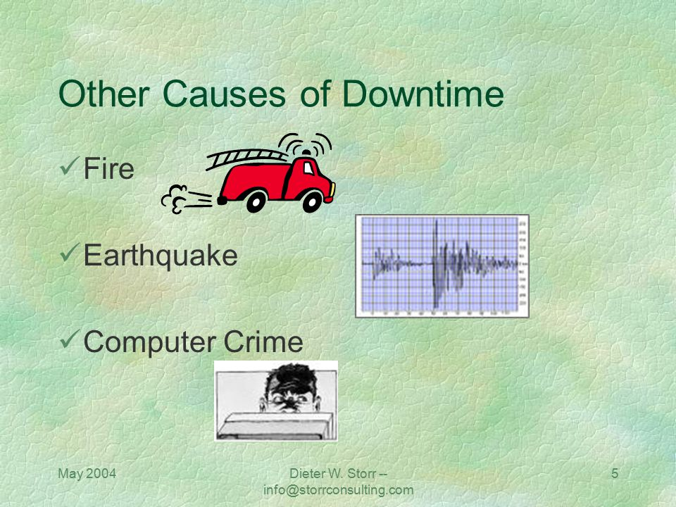 May 2004Dieter W. Storr -- info@storrconsulting.com 5 Other Causes of Downtime Fire Earthquake Computer Crime