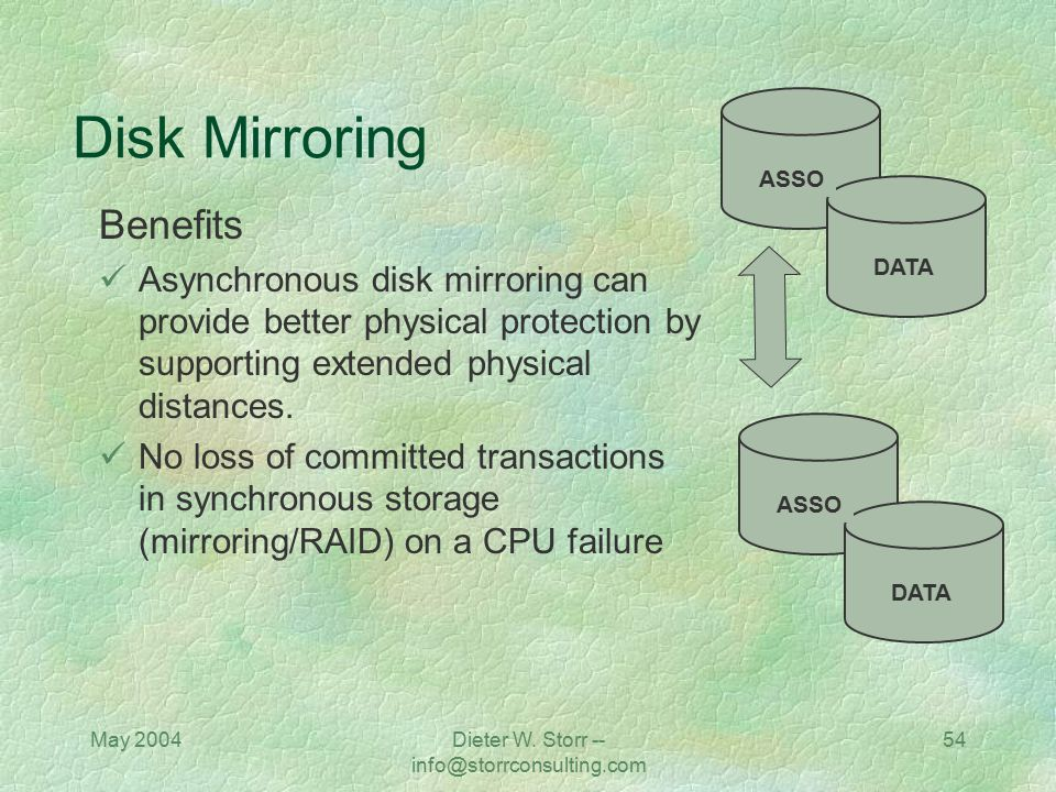 May 2004Dieter W. Storr -- info@storrconsulting.com 54 Disk Mirroring Benefits Asynchronous disk mirroring can provide better physical protection by s