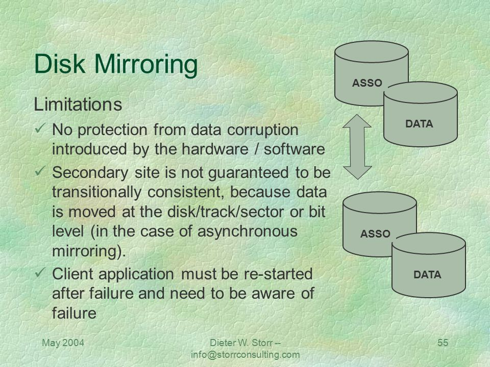 May 2004Dieter W. Storr -- info@storrconsulting.com 55 Disk Mirroring Limitations No protection from data corruption introduced by the hardware / soft