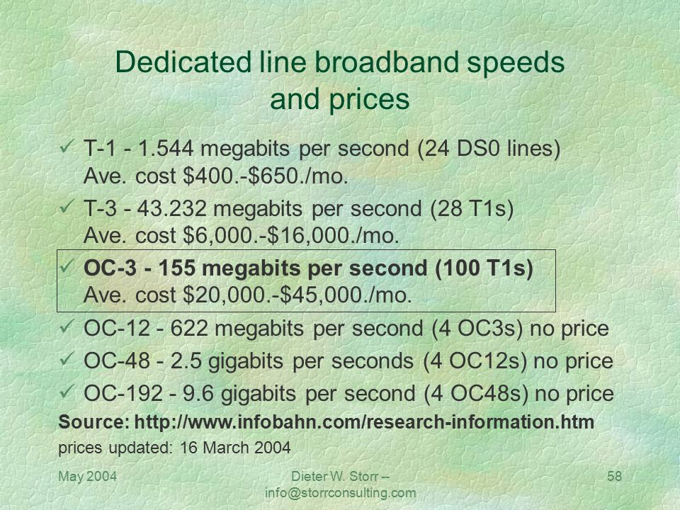 May 2004Dieter W. Storr -- info@storrconsulting.com 58 Dedicated line broadband speeds and prices T-1 - 1.544 megabits per second (24 DS0 lines) Ave.