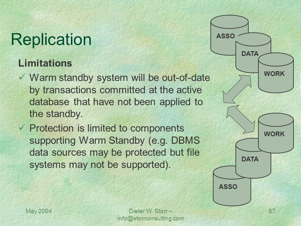 May 2004Dieter W. Storr -- info@storrconsulting.com 67 Replication Limitations Warm standby system will be out-of-date by transactions committed at th
