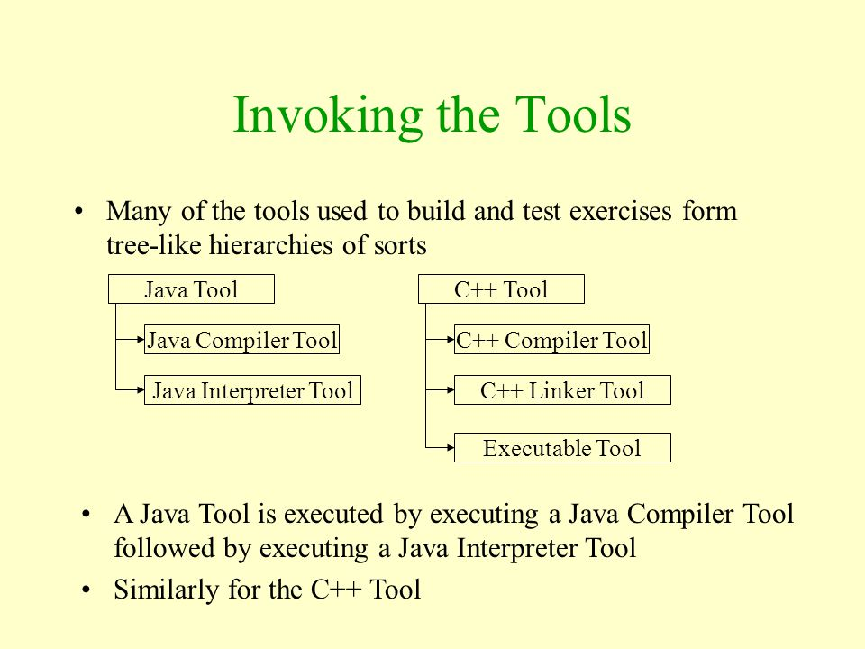 Invoking the Tools Many of the tools used to build and test exercises form tree-like hierarchies of sorts Java Tool Java Compiler Tool Java Interprete