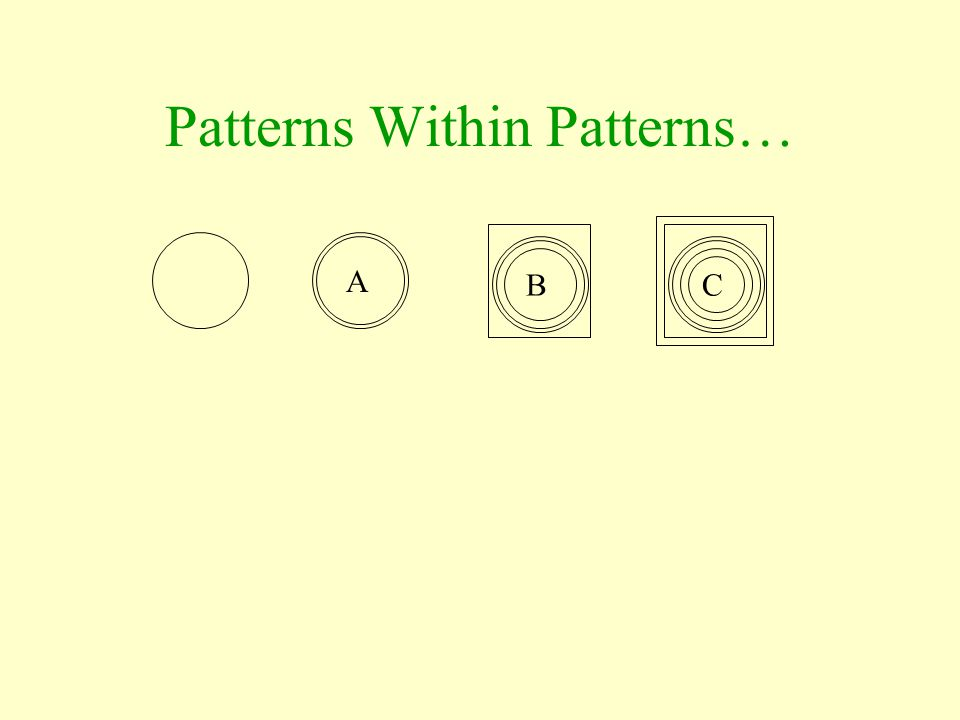 Patterns Within Patterns… A BC
