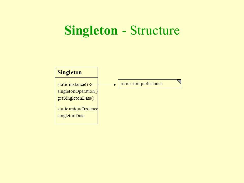 Singleton static instance() singletonOperation() getSingletonData() static uniqueInstance singletonData Singleton - Structure return uniqueInstance