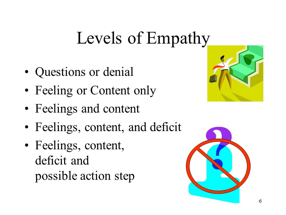 6 Levels of Empathy Questions or denial Feeling or Content only Feelings and content Feelings, content, and deficit Feelings, content, deficit and pos