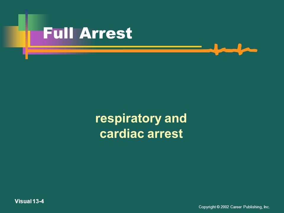 Copyright © 2002 Career Publishing, Inc. Visual 13-3 Cardiac Arrest asystole; the absence of a heartbeat