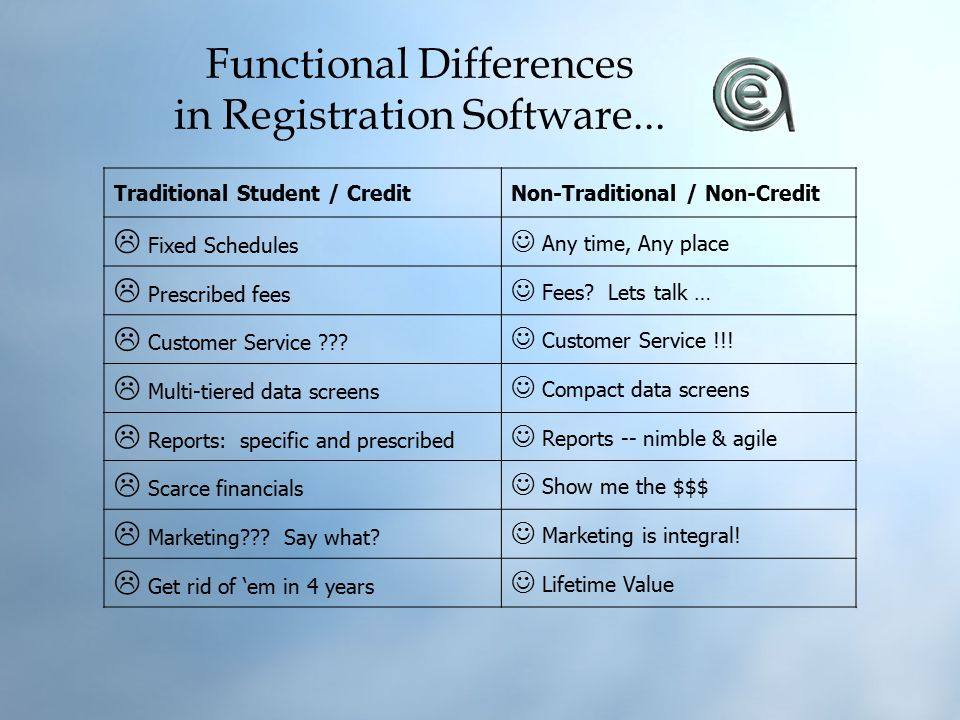 Functional Differences in Registration Software...