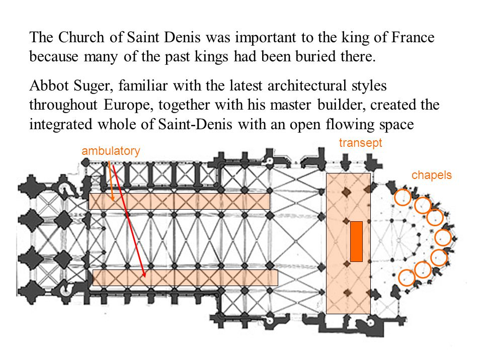 The Church of Saint Denis was important to the king of France because many of the past kings had been buried there.