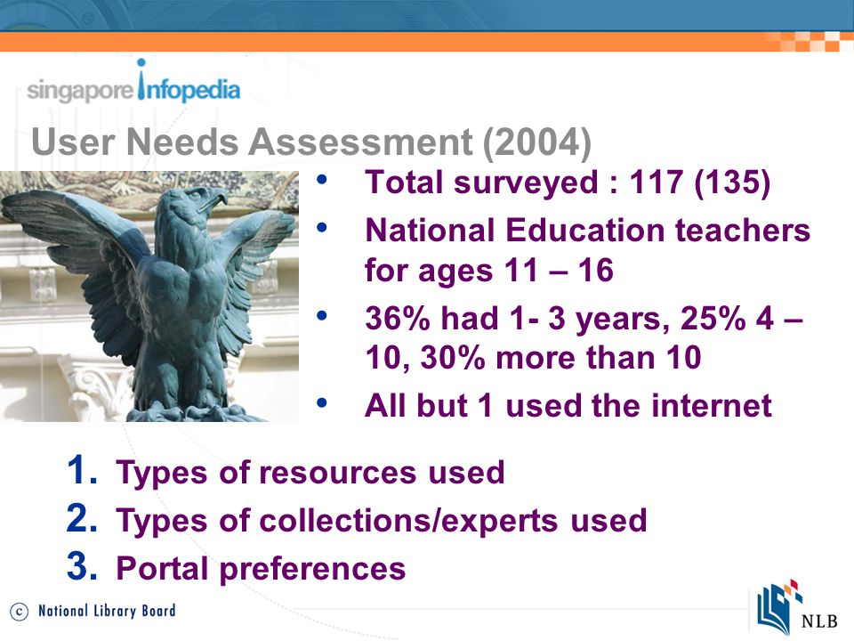 Total surveyed : 117 (135) National Education teachers for ages 11 – 16 36% had 1- 3 years, 25% 4 – 10, 30% more than 10 All but 1 used the internet User Needs Assessment (2004) 1.