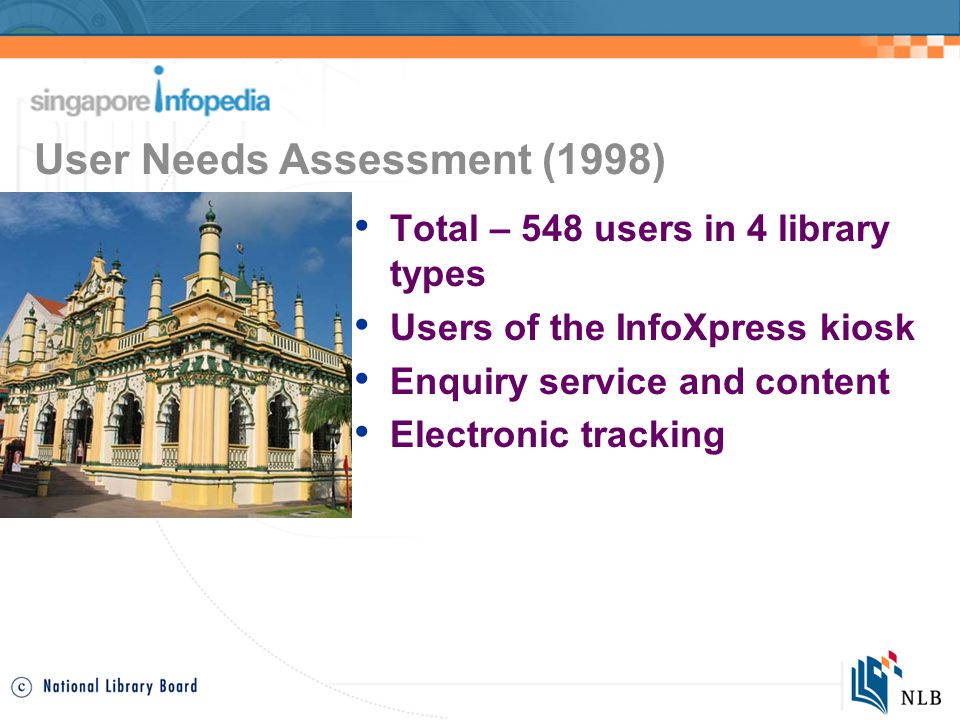 Total – 548 users in 4 library types Users of the InfoXpress kiosk Enquiry service and content Electronic tracking User Needs Assessment (1998)