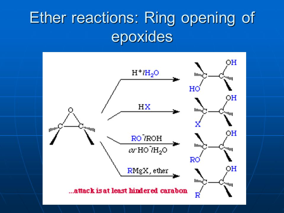 Ether reactions: Ring opening of epoxides
