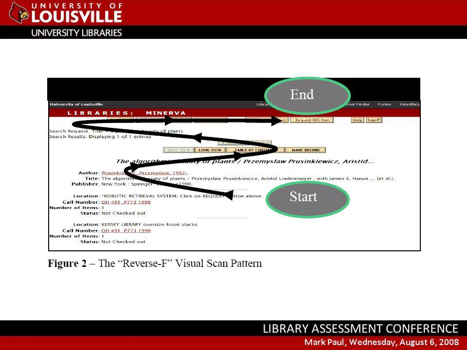 Improve visibility of the RRS request button.Explain advanced features of RRS request.