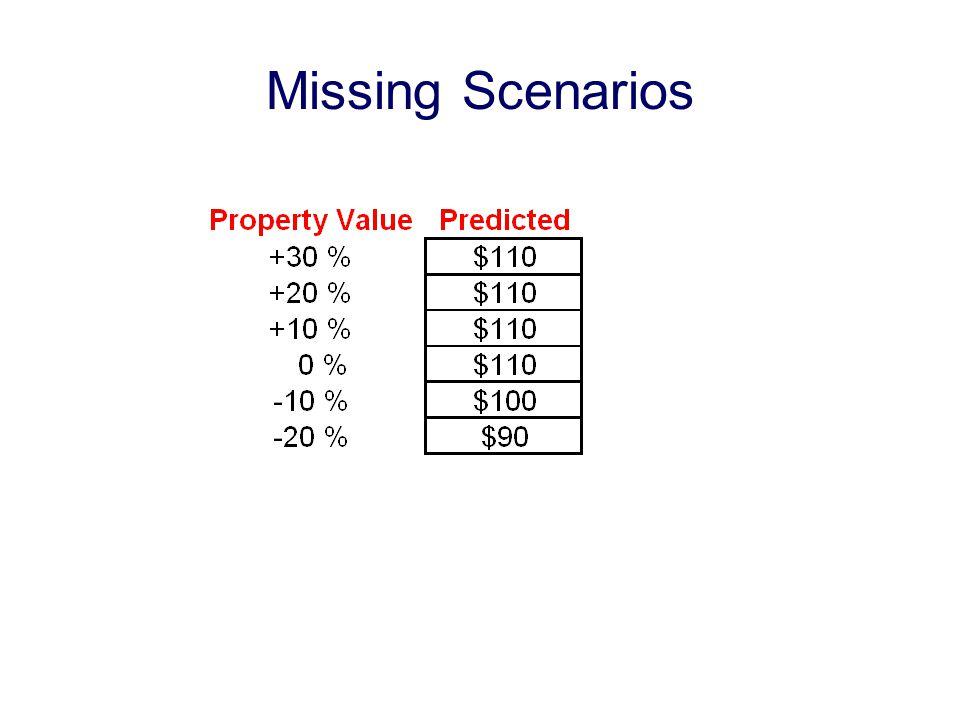 Missing Scenarios