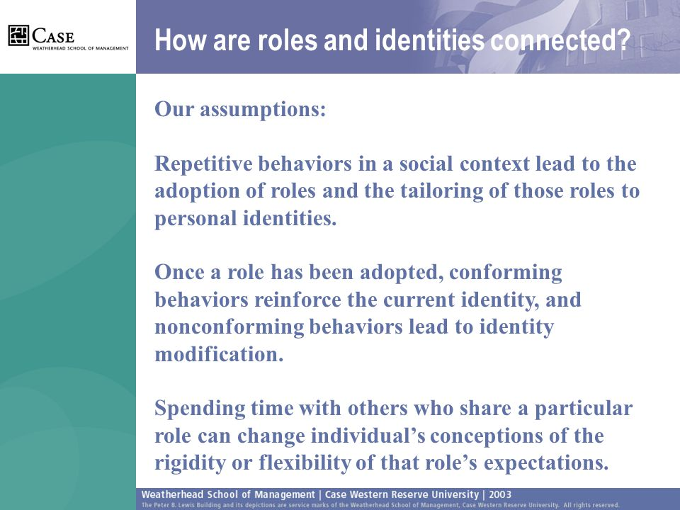 How are roles and identities connected.