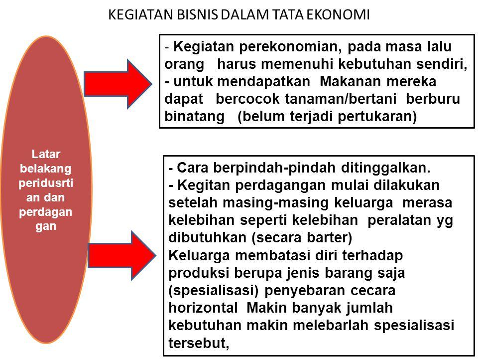 1. Perusahaan dan Lingkungannya. (bagian satu) Bab 1. Perusahaan Dalam Sistem Perekonomian. A.Latar belekang idustri dan perdagangan. B. Pengertian Pe
