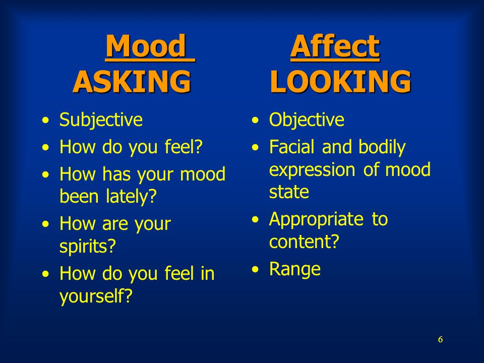6 Mood Affect ASKING LOOKING Subjective How do you feel? How has your mood been lately? How are your spirits? How do you feel in yourself? Objective F