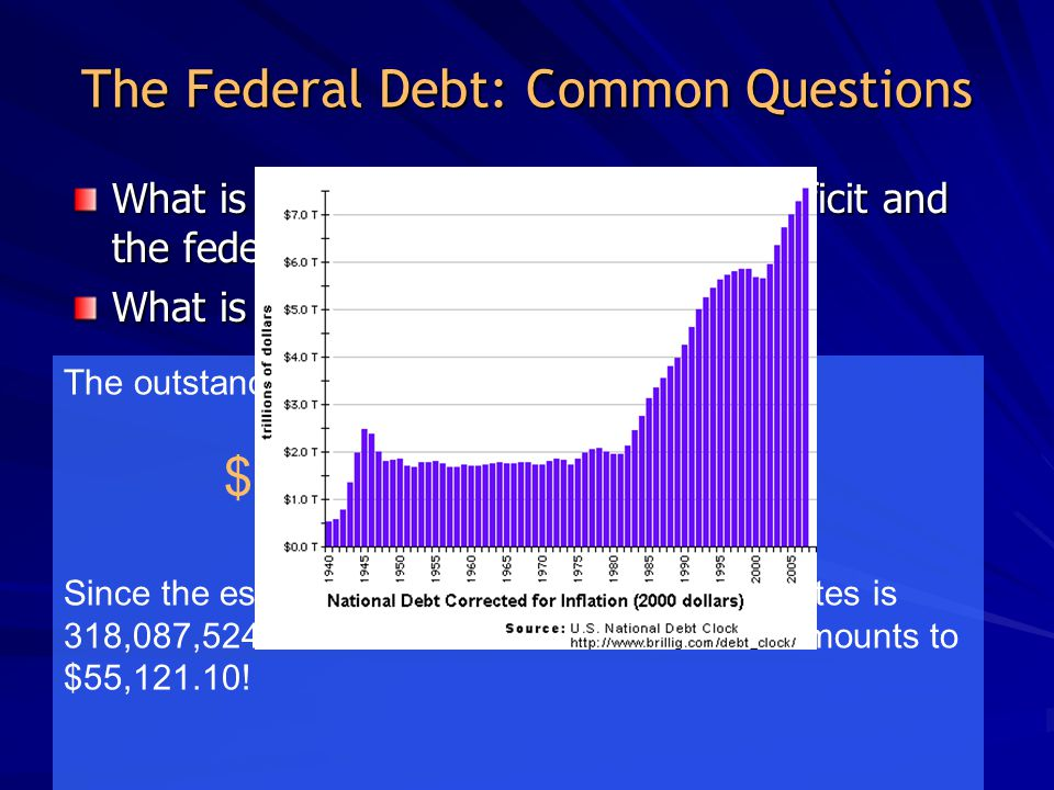 The Federal Debt: Common Questions What is the difference between the deficit and the federal debt.