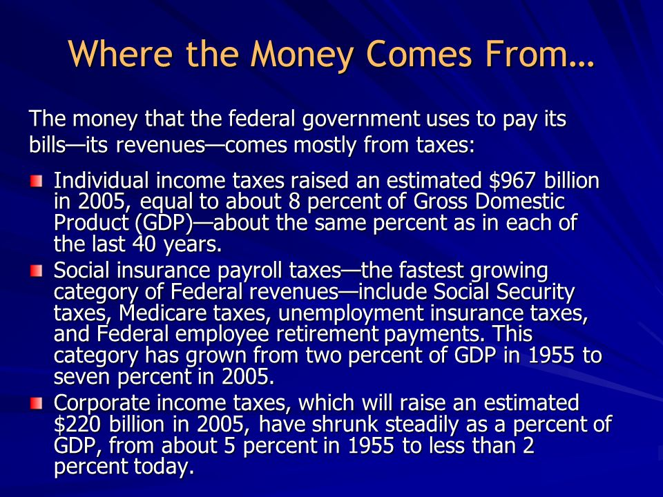 Where the Money Comes From… Individual income taxes raised an estimated $967 billion in 2005, equal to about 8 percent of Gross Domestic Product (GDP)—about the same percent as in each of the last 40 years.