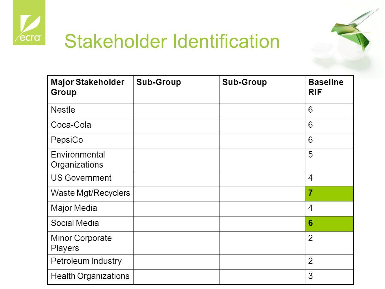 Stakeholder Identification Major Stakeholder Group Sub-Group Baseline RIF Nestle6 Coca-Cola6 PepsiCo6 Environmental Organizations 5 US Government4 Was