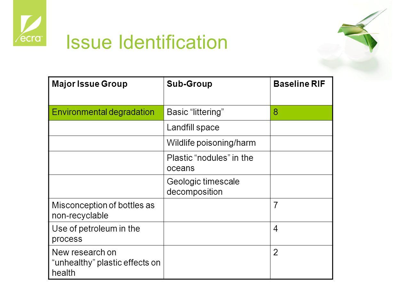 "Issue Identification Major Issue GroupSub-GroupBaseline RIF Environmental degradationBasic ""littering""8 Landfill space Wildlife poisoning/harm Plastic"