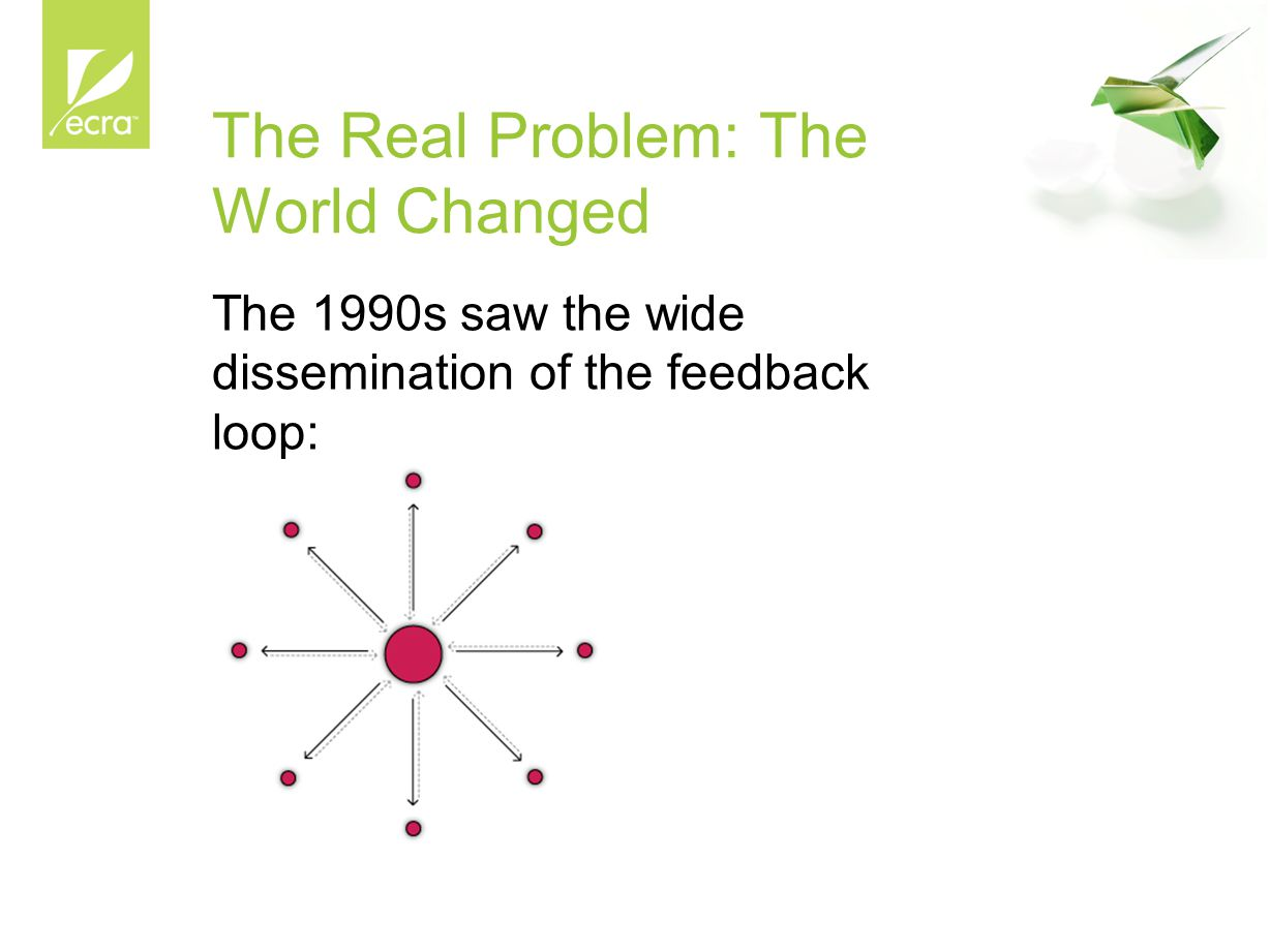 The Real Problem: The World Changed The 1990s saw the wide dissemination of the feedback loop: