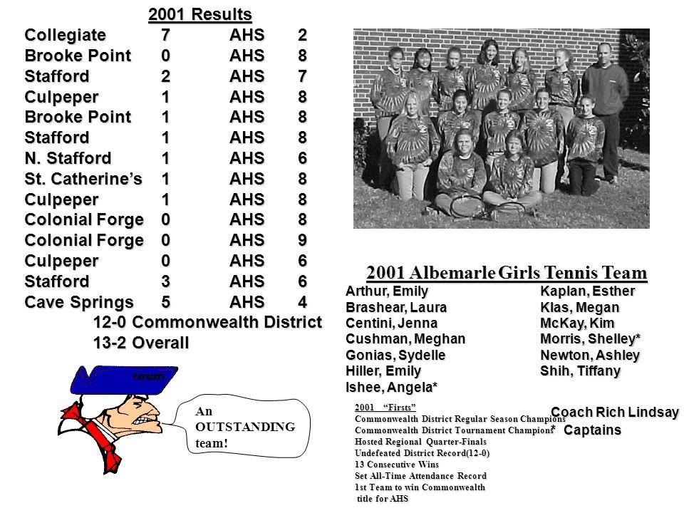 2001 Results Collegiate7AHS 2 Brooke Point0AHS8 Stafford2AHS7 Culpeper1AHS 8 Brooke Point1AHS8 Stafford1AHS8 N.