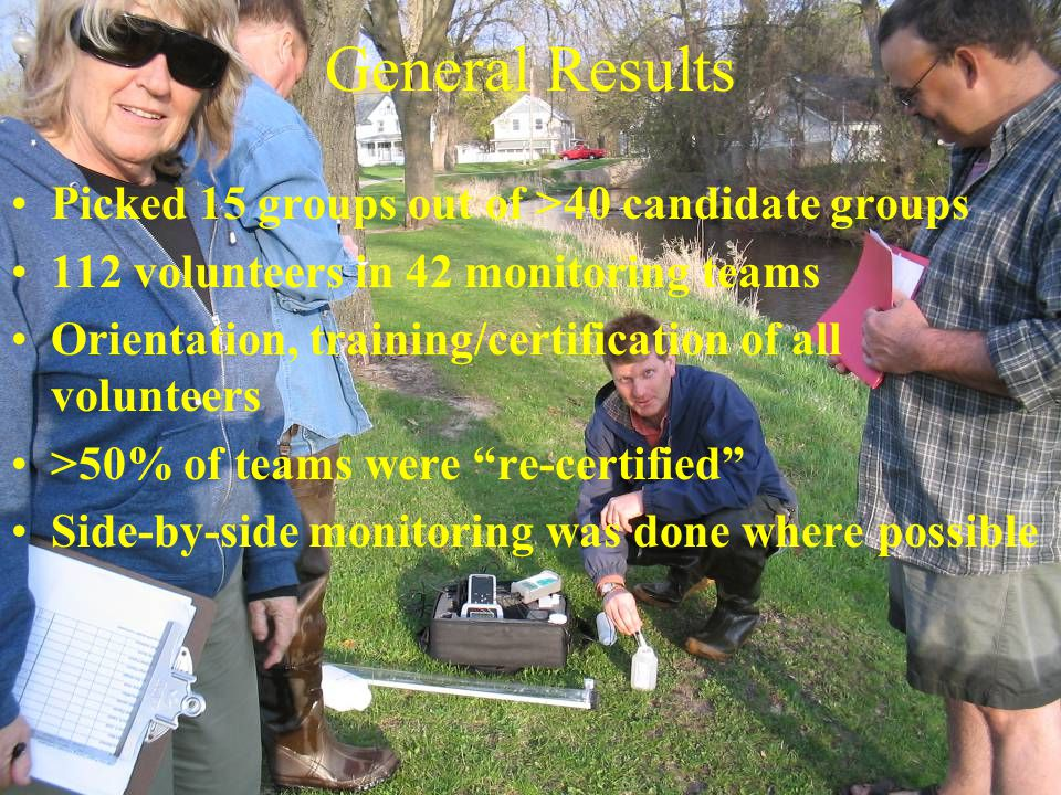 General Results Picked 15 groups out of >40 candidate groups 112 volunteers in 42 monitoring teams Orientation, training/certification of all voluntee