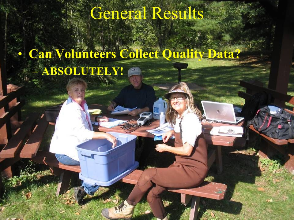 General Results Can Volunteers Collect Quality Data? –ABSOLUTELY!