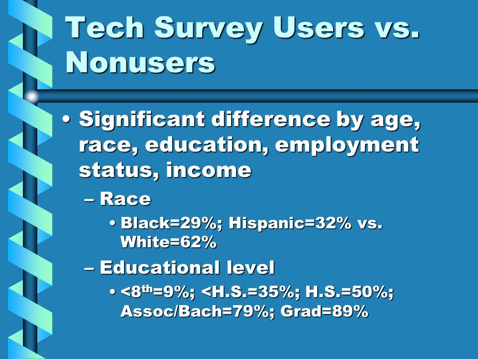 Tech Survey Users vs.