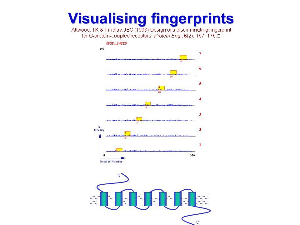 Visualising fingerprints Attwood, TK & Findlay, JBC (1993) Design of a discriminating fingerprint for G-protein-coupled receptors. Protein Eng., 6(2),