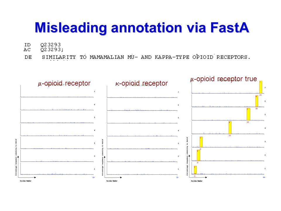 -opioid receptor  -opioid receptor  -opioid receptor true Misleading annotation via FastA
