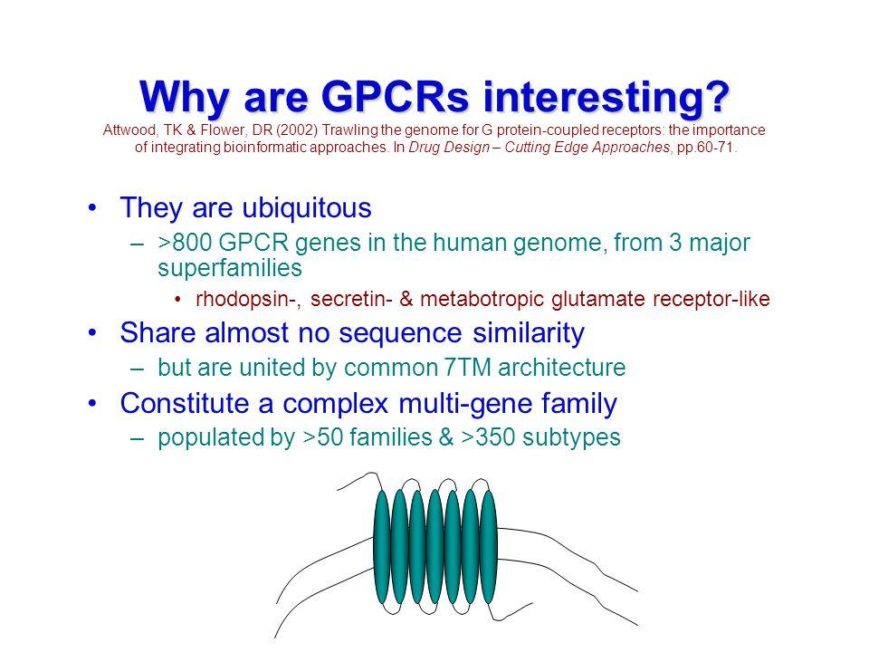 Why are GPCRs interesting. Why are GPCRs interesting.