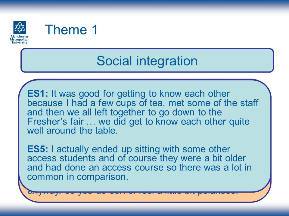 ES6: I think Face Book is really good it really helped you so you weren't sort of as wary coming here you sort of had already spoken to some people.
