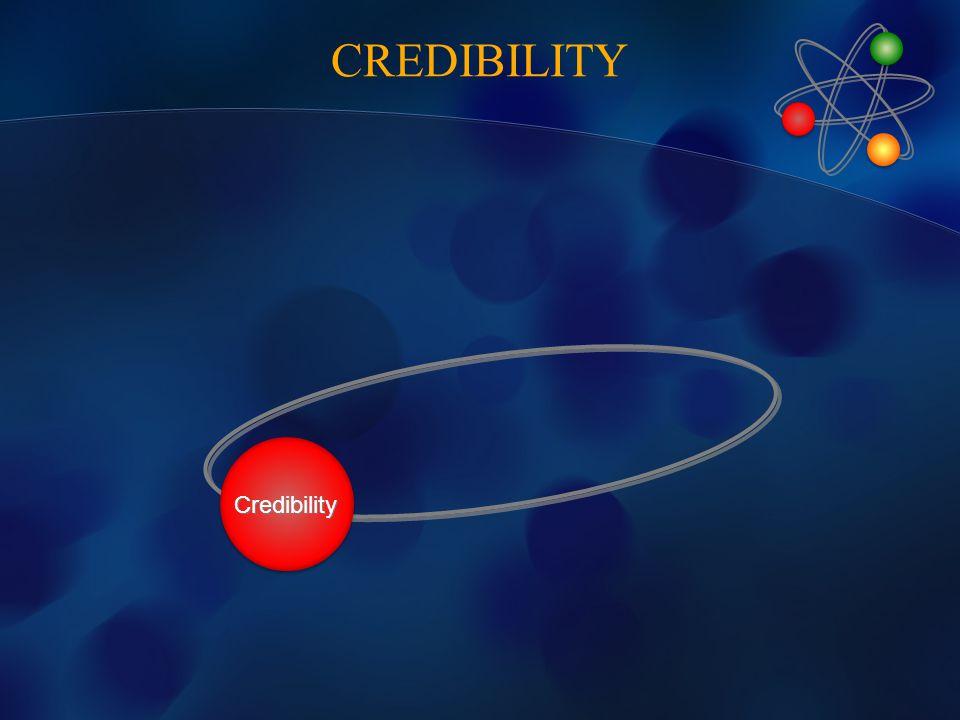 CREDIBILITY Credibility