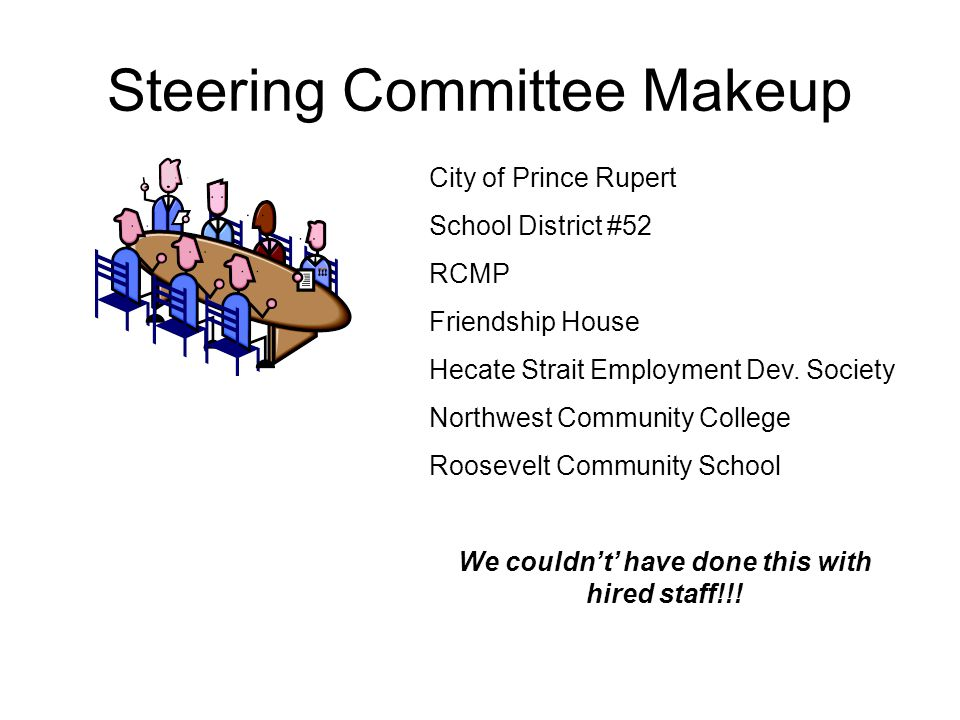 Steering Committee Makeup City of Prince Rupert School District #52 RCMP Friendship House Hecate Strait Employment Dev.