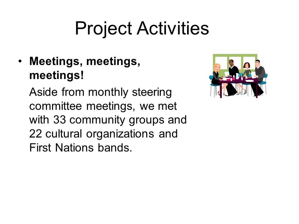 Project Activities Meetings, meetings, meetings! Aside from monthly steering committee meetings, we met with 33 community groups and 22 cultural organ