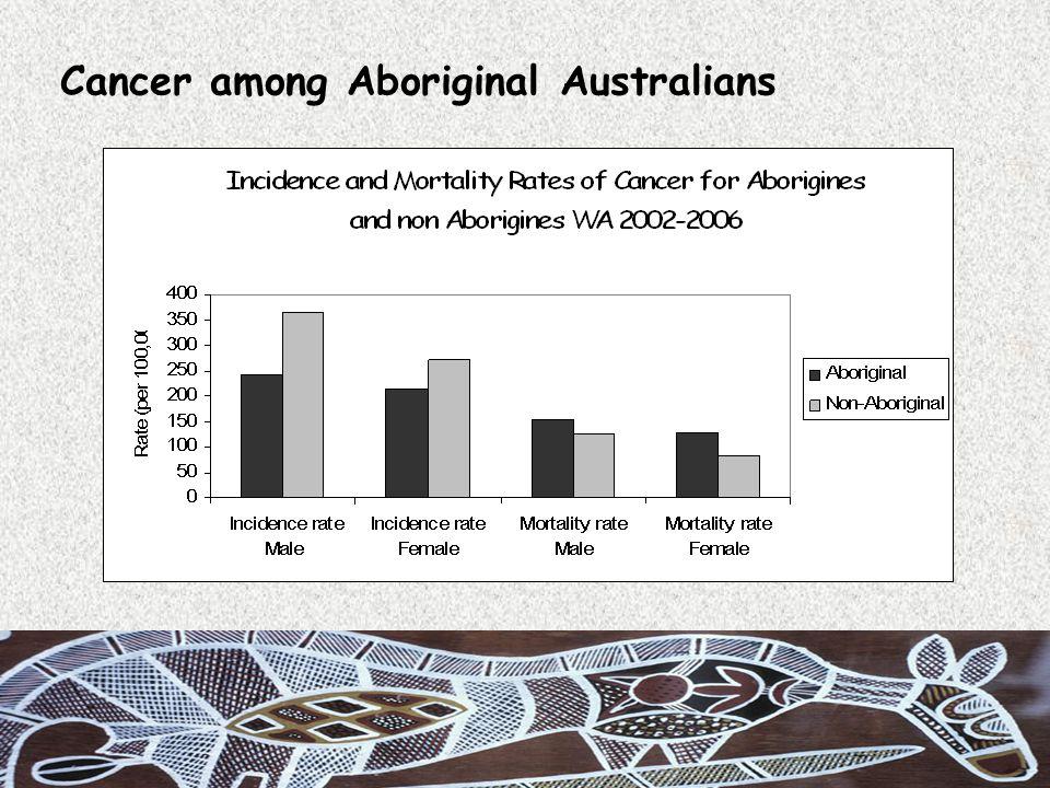 Cancer among Aboriginal Australians