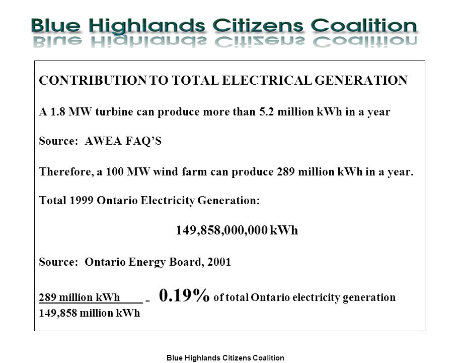 Blue Highlands Citizens Coalition www.bhcc.ca Local Control/Responsible and Informed Decision-Making CONTRIBUTION TO TOTAL ELECTRICAL GENERATION A 1.8 MW turbine can produce more than 5.2 million kWh in a year Source:AWEA FAQ'S Therefore, a 100 MW wind farm can produce 289 million kWh in a year.