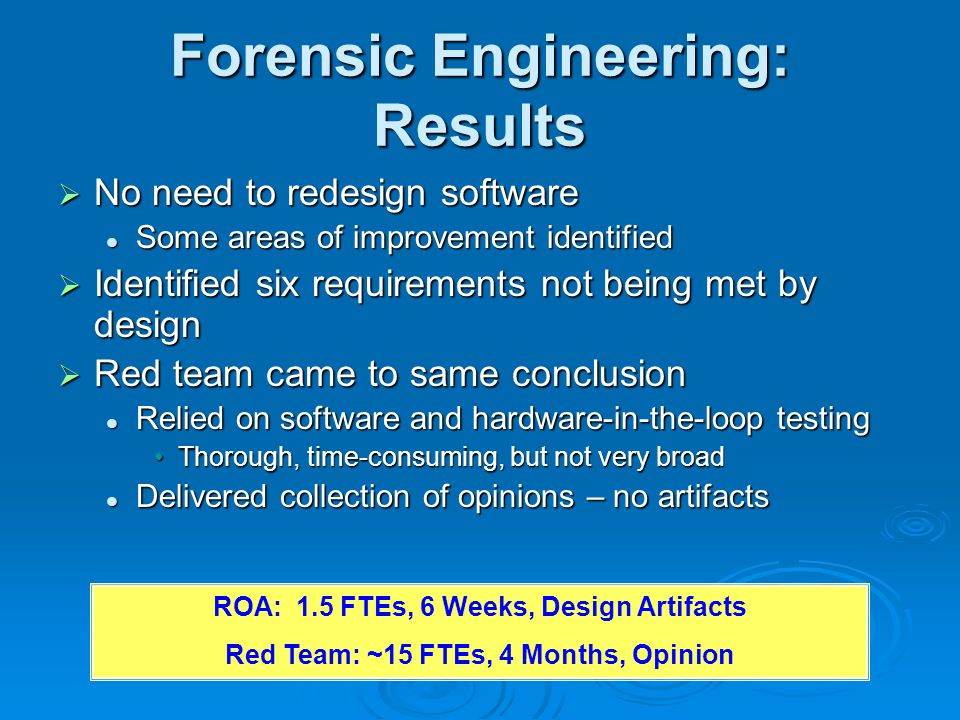 Forensic Engineering: Results  No need to redesign software Some areas of improvement identified Some areas of improvement identified  Identified six requirements not being met by design  Red team came to same conclusion Relied on software and hardware-in-the-loop testing Relied on software and hardware-in-the-loop testing Thorough, time-consuming, but not very broadThorough, time-consuming, but not very broad Delivered collection of opinions – no artifacts Delivered collection of opinions – no artifacts ROA: 1.5 FTEs, 6 Weeks, Design Artifacts Red Team: ~15 FTEs, 4 Months, Opinion