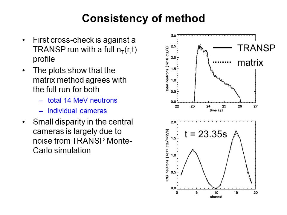 t = 23.35s Consistency of method First cross-check is against a TRANSP run with a full n T (r,t) profile The plots show that the matrix method agrees with the full run for both –total 14 MeV neutrons –individual cameras Small disparity in the central cameras is largely due to noise from TRANSP Monte- Carlo simulation TRANSP matrix