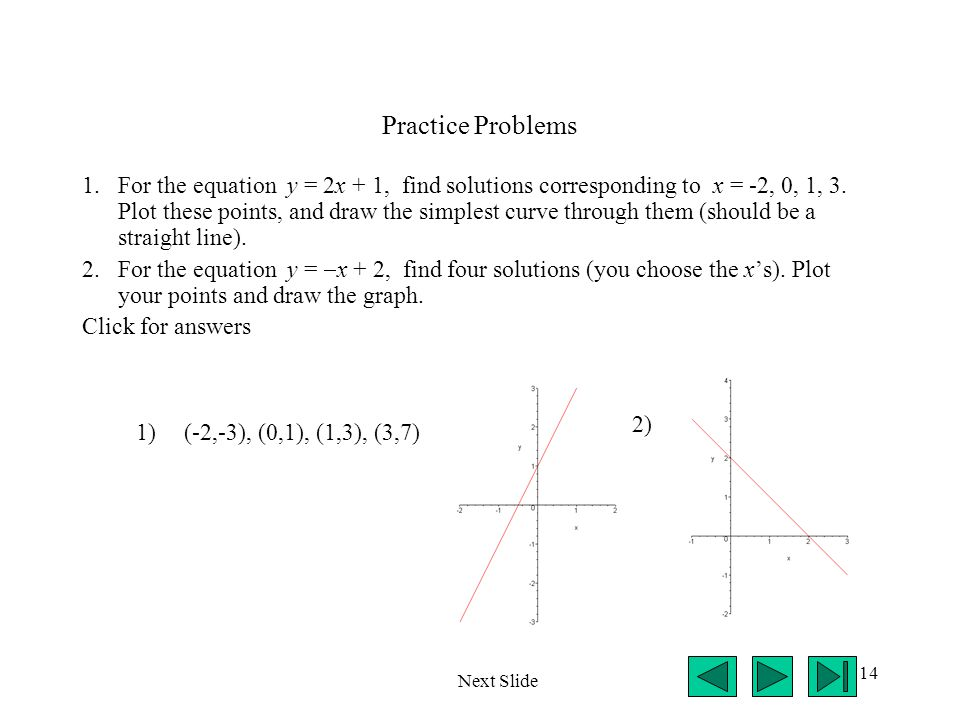 14 Practice Problems 1.For the equation y = 2x + 1, find solutions corresponding to x = -2, 0, 1, 3. Plot these points, and draw the simplest curve th